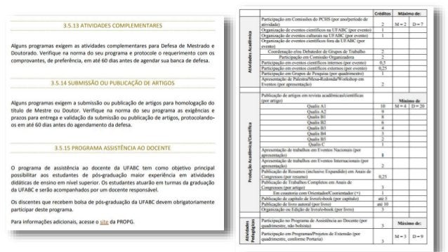Bate-papo | Processo seletivo do PPGCHS da UFABC