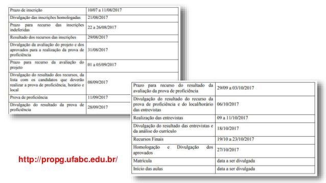 http://propg.ufabc.edu.br/