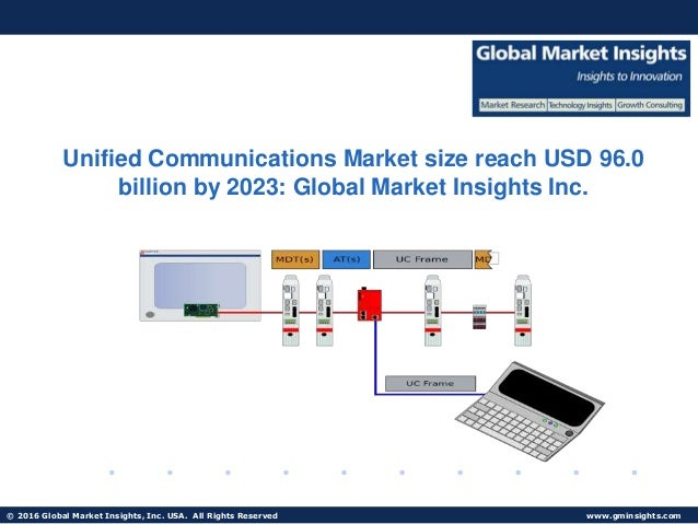 eclinical solutions market worth 5 billion Marketsandmarkets has rolled out its report eclinical solutions market (cdms/edc, ctms, ecoa , randomization & trial supply management, safety), services, buyers.