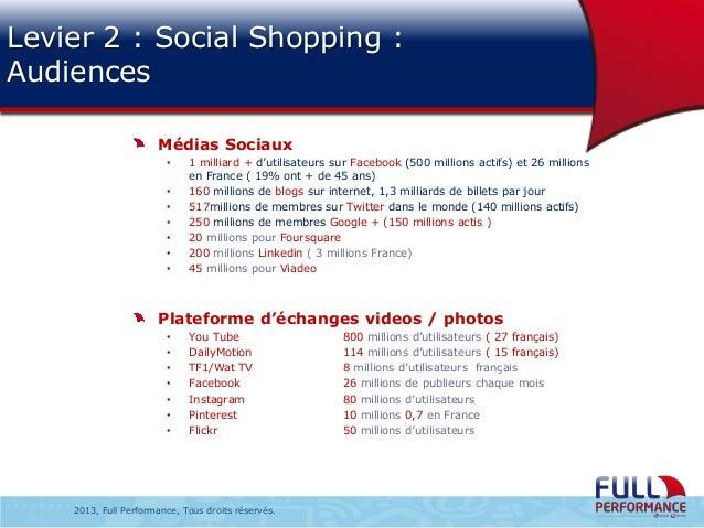 Levier 2 : Social Shopping : Audiences Médias Sociaux • • • • • • •  1 milliard + d'utilisateurs sur Facebook (500 million...