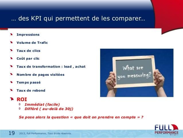 … des KPI qui permettent de les comparer… Impressions Volume de Trafic Taux de clics Coût par clic Taux de transformation ...
