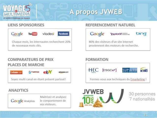 A propos JVWEB  30 personnes 7 nationalités  31