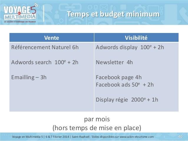 Temps et budget minimum Vente  Visibilité  Référencement Naturel 6h  Adwords display 100e + 2h  Adwords search 100e + 2h  ...