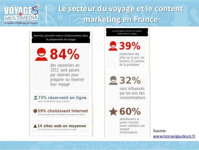 Le secteur du voyage et le content marketing en France  Source: www.lesnavigauteurs.fr 2