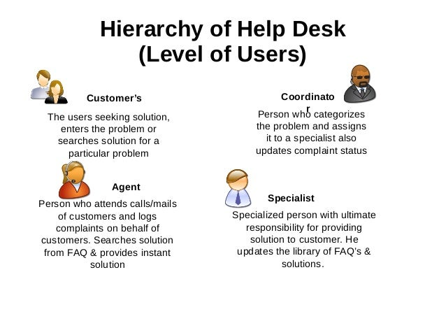 It Help Desk Support Service Introduction Advantage