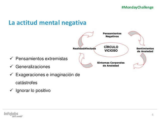 4 La actitud mental negativa  Pensamientos extremistas  Generalizaciones  Exageraciones e imaginación de catástrofes  ...