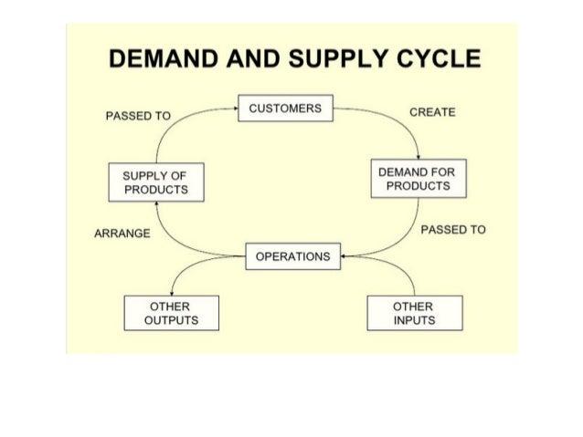 supply chain redesign at finnforest corporation essay An essay on green supply chain design and dynamic alignment  bureau  2646, université laval, québec, canada g1v 0a6, and modellium inc, 400,.
