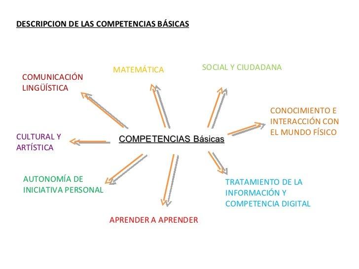 download unternehmensstrategien erfolgreich umsetzen durch commitment management