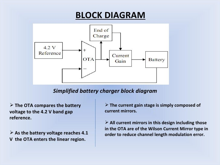 an ultra compact and efficient li ion battery charger rh slideshare net paper battery block diagram battery pack block diagram