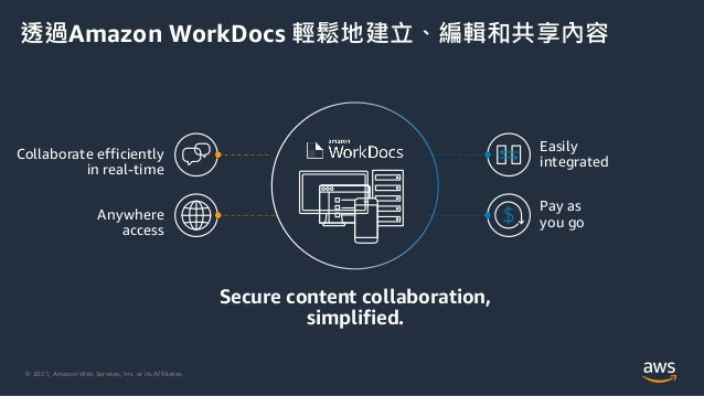 © 2021, Amazon Web Services, Inc. or its Affiliates. 透過Amazon WorkDocs 輕鬆地建立、編輯和共享內容 Secure content collaboration, simplif...