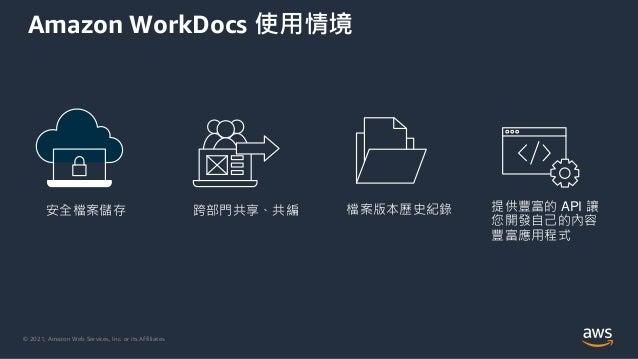 © 2021, Amazon Web Services, Inc. or its Affiliates. Amazon WorkDocs 使用情境 檔案版本歷史紀錄 提供豐富的 API 讓 您開發自己的內容 豐富應用程式 安全檔案儲存 跨部門共...