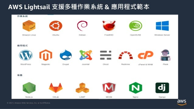 © 2021, Amazon Web Services, Inc. or its Affiliates. AWS Lightsail 支援多種作業系統 & 應用程式範本