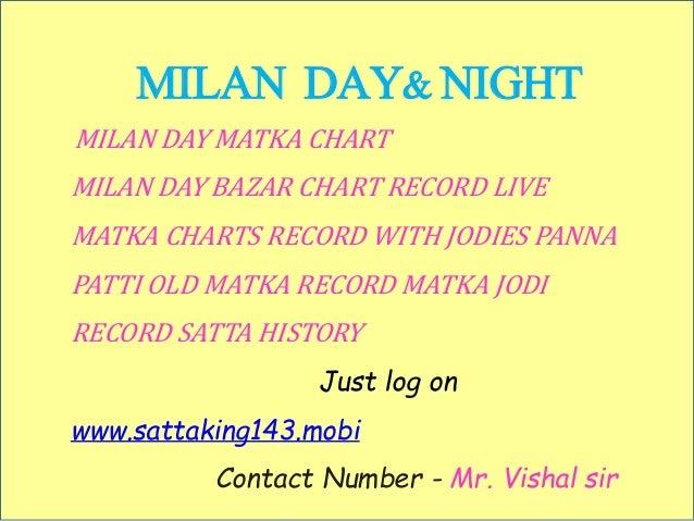 Milan Chart