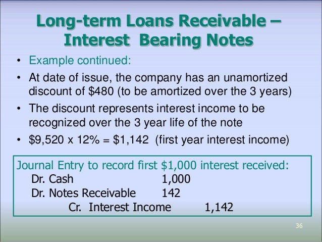 ppt07 1 cash receivable