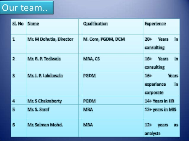 ppt for business proposal