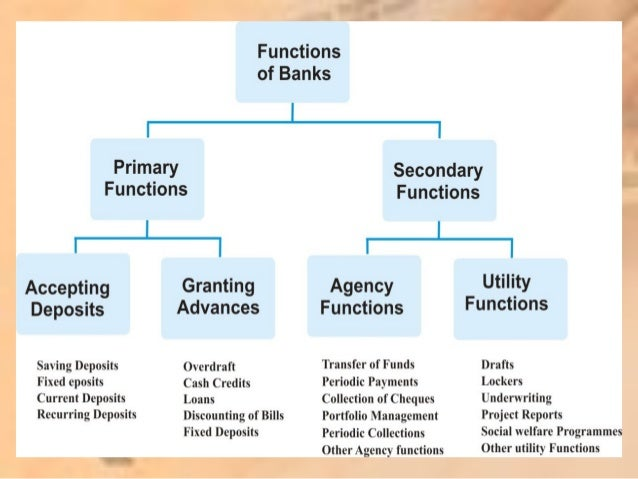 banking operations course