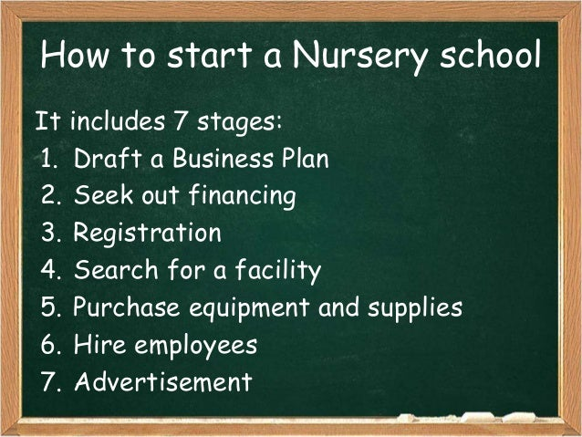 A Business Plan On How To Start An Elementary School