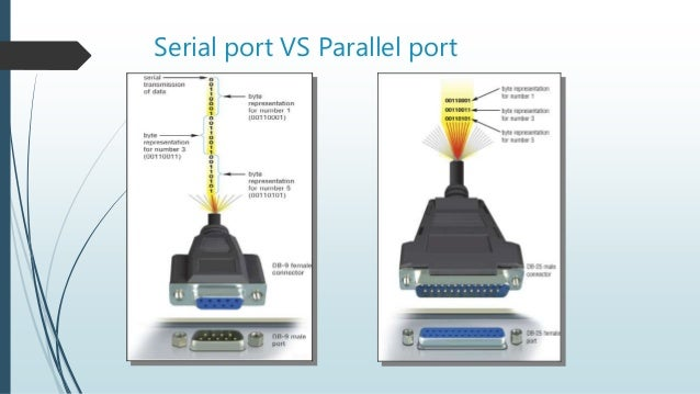 Components of system unit - Parallel port and serial port ...