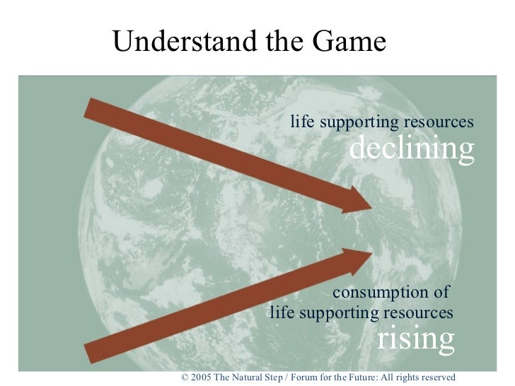 Understand the Game life supporting resources declining consumption of  life supporting resources rising © 2005 The Natura...