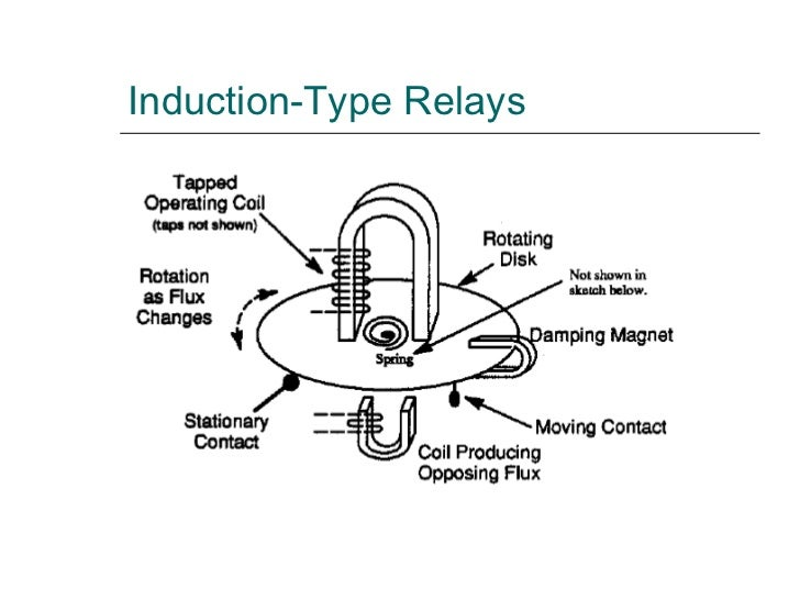 protection and relay scheme