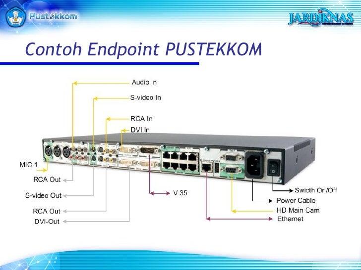 Contoh Endpoint PUSTEKKOM
