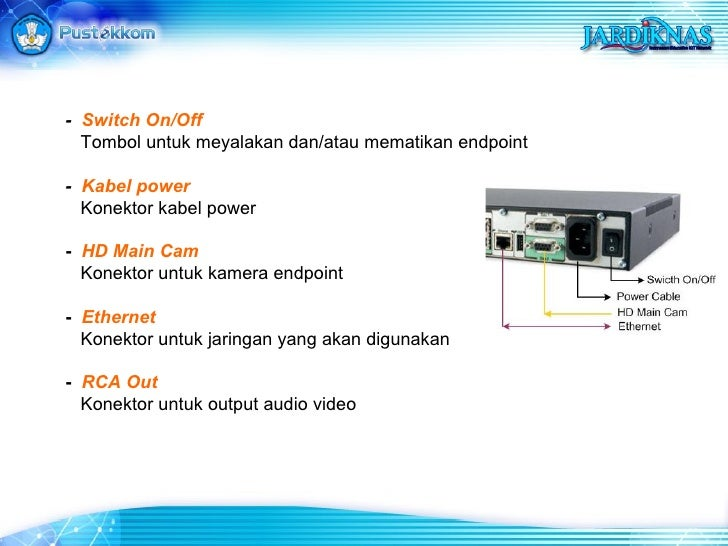 -  Switch On/Off Tombol untuk meyalakan dan/atau mematikan endpoint -  Kabel power Konektor kabel power  -  HD Main Cam Ko...