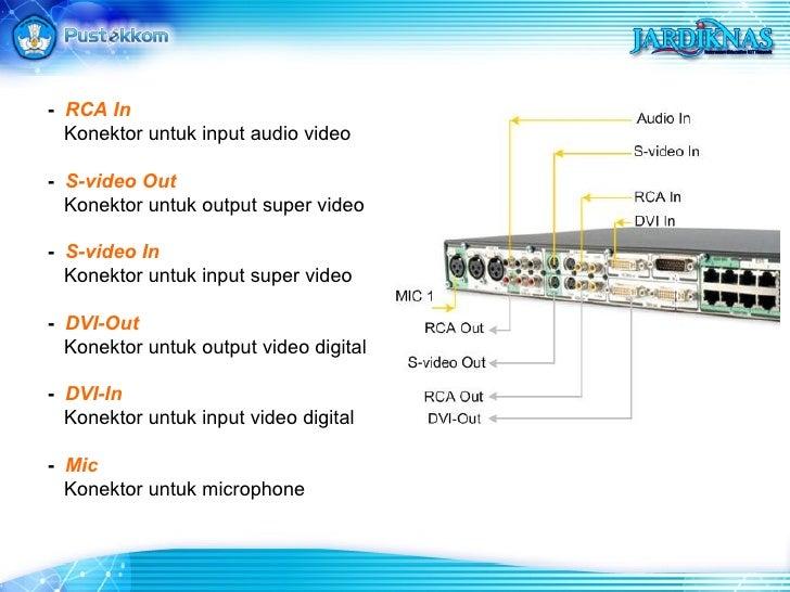-  RCA In Konektor untuk input audio video -  S-video Out Konektor untuk output super video -  S-video In Konektor untuk i...