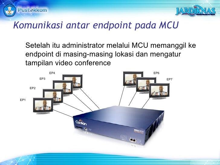 Komunikasi antar endpoint pada MCU Setelah itu  administrator melalui MCU memanggil ke endpoint di masing-masing lokasi da...