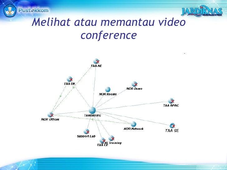 Melihat atau memantau video conference