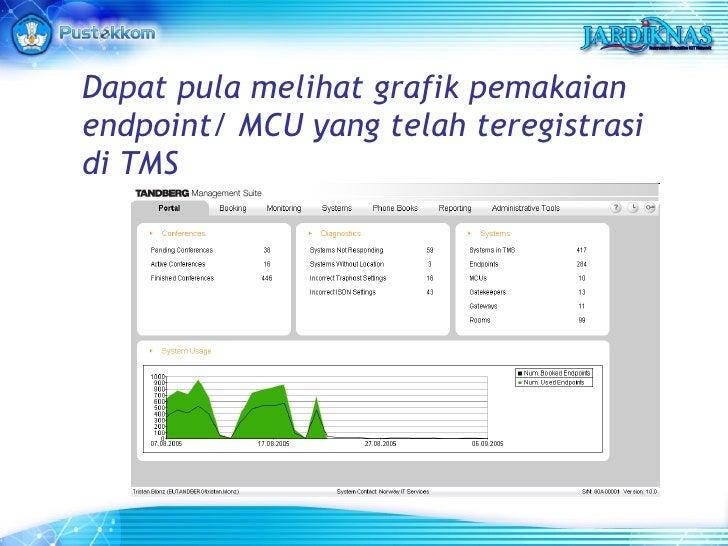 Dapat pula melihat grafik pemakaian endpoint/ MCU yang telah teregistrasi di TMS
