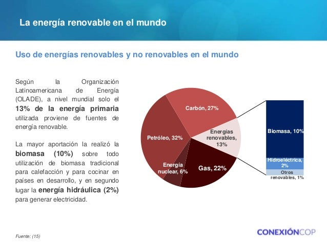 3bc2058c647 Panorama de las energías renovables en América Latina y oportunidades…