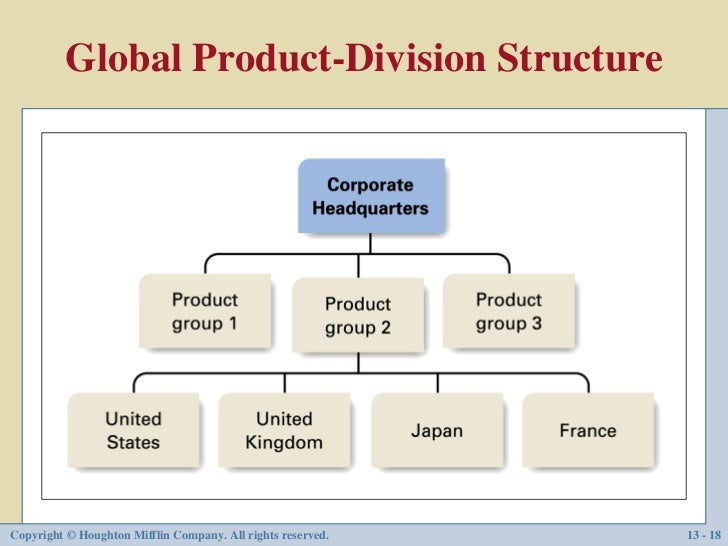 toyota motor corporation organization strategies Toyota announces organizational changes toyota city—toyota motor corporation in the purchasing planning div to strengthen global strategies.