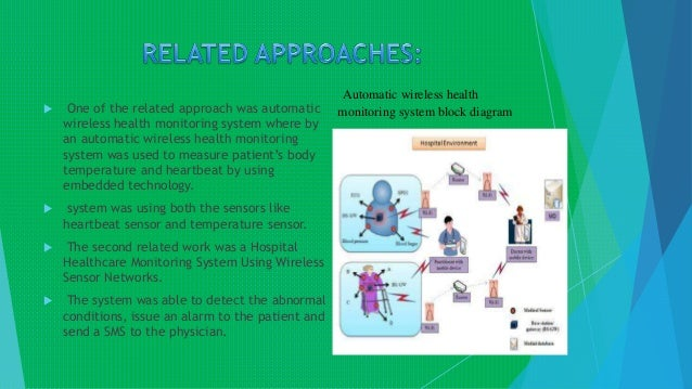 PATIENT HEALTH MONITORING SYSTEM Slide 3