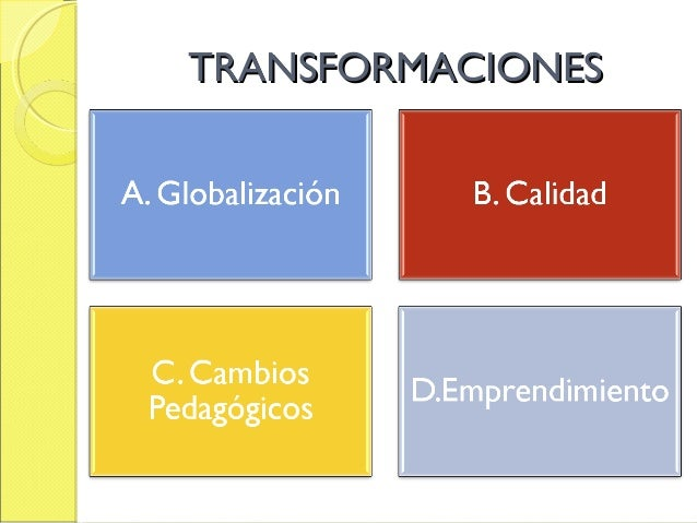TRANSFORMACIONESTRANSFORMACIONES
