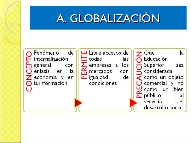 A. GLOBALIZACIÓNA. GLOBALIZACIÓN