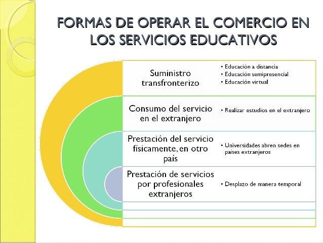 FORMAS DE OPERAR EL COMERCIO ENFORMAS DE OPERAR EL COMERCIO EN LOS SERVICIOS EDUCATIVOSLOS SERVICIOS EDUCATIVOS