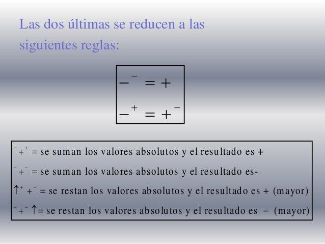Las dos últimas se reducen a las siguientes reglas:                se sum an los valores absolutos y el resu l...