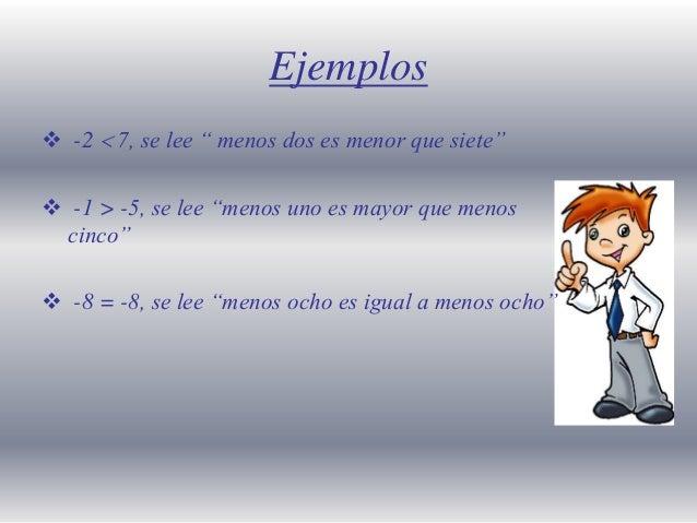 """Ejemplos  -2  7, se lee """" menos dos es menor que siete""""  -1 > -5, se lee """"menos uno es mayor que menos cinco""""   -8 = -..."""