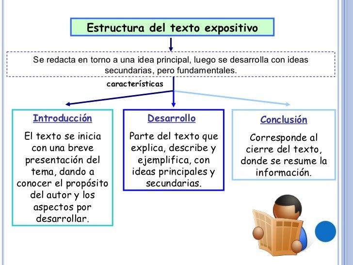 Ppt 1 Textos Expositivos Hc