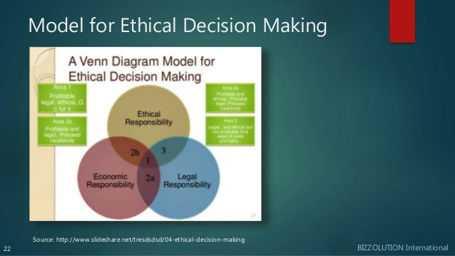 a leaders framework to decision making (cynefin definition excerpts) a leader's framework for decision making  we believe the time has come to broaden the traditional approach to leadership and decision making and form a new perspective  the framework sorts the issues facing leaders into five contexts defined by the nature of the relationship between cause and.