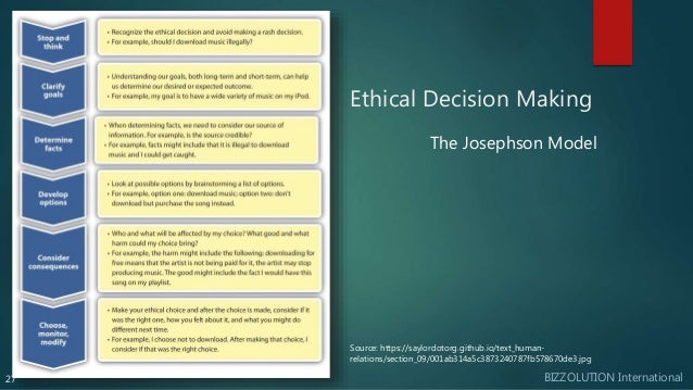 ethical decisions scenario 2014-09-16 the 'right' decision when faced with these di-lemmas the challenge for veterinary nurses is therefore to develop an understanding of how these decisions can be  ethical issues in vn: a scenario suzanne wood bsc(hons).