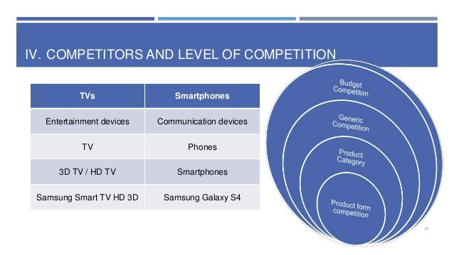 [Case Study]-Apple vs. Samsung: A Battle of Marketing Relevancy
