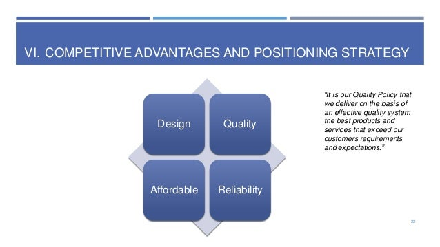 """VI. COMPETITIVE ADVANTAGES AND POSITIONING STRATEGY  Design  Quality  Affordable  """"It is our Quality Policy that we delive..."""