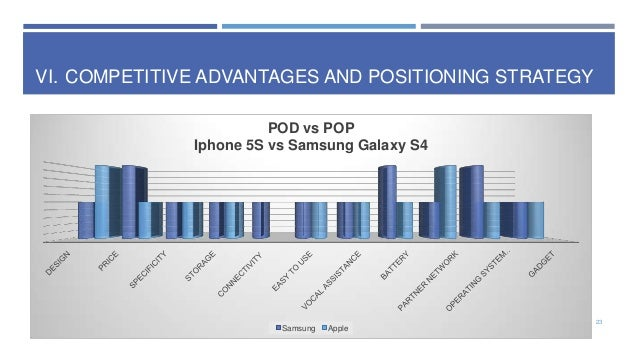 samsung galaxy marketing case study 2016-6-13 it's crucial for us to keep our samsung galaxy brand as a young and fresh mindset  what are the high points in samsung's marketing.