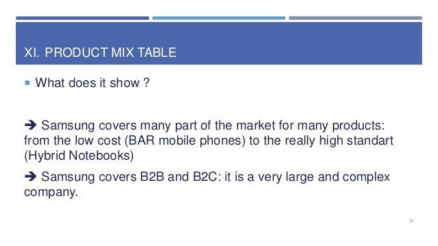 XI. PRODUCT MIX TABLE  What does it show ?   Samsung covers many part of the market for many products: from the low cost...