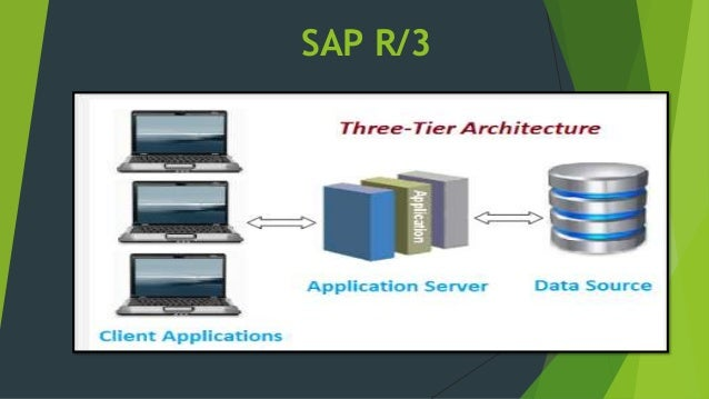 Sap overview and architecture for Sap r 3 architecture
