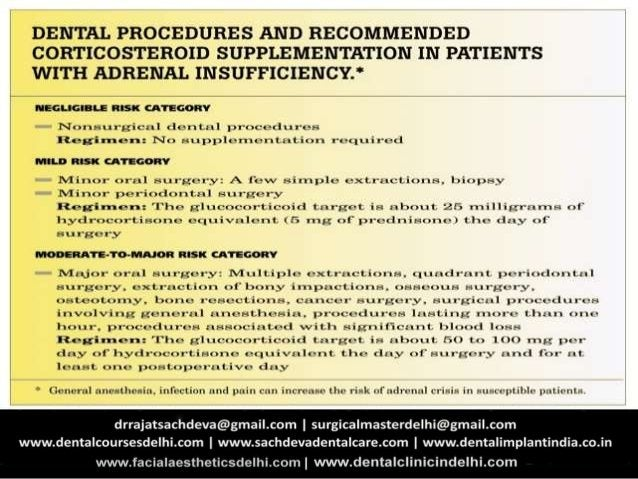 Corticosteroids in Dentistry  Application and Adverse Effect of Corticosteroid