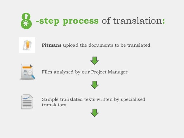Website Translation Case Study: How Workflow Automation ...