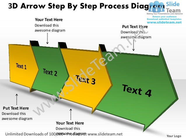 Ppt 3d Arrow Step By Process Spider Diagram Powerpoint