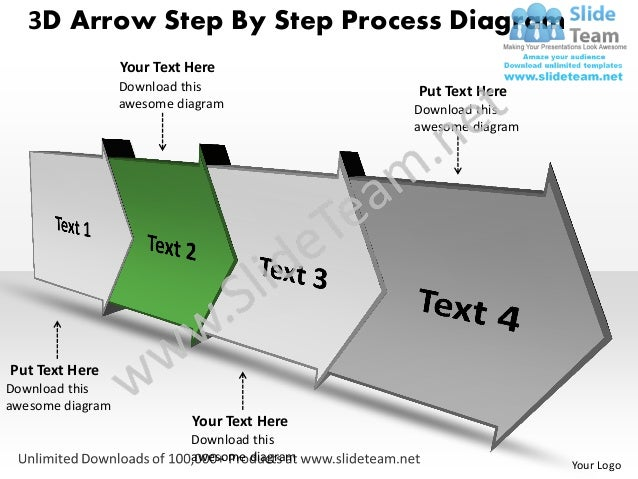 Ppt 3d Arrow Step By Process Spider Diagram Powerpoint Template Busin